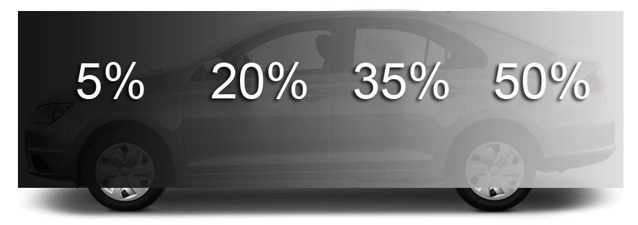חלונות כהים לרכב